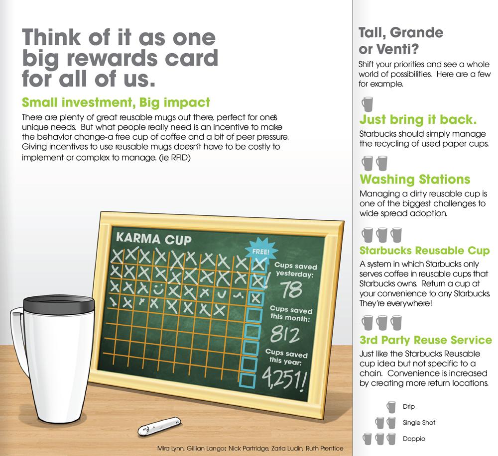 Karmacup betacup page2 bigger