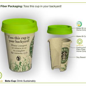 Home Compostable Cup