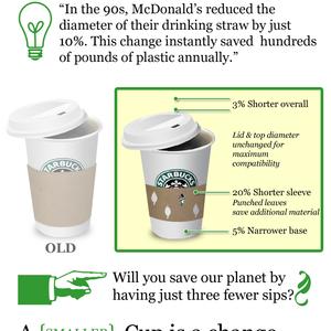 A {smaller} Cup