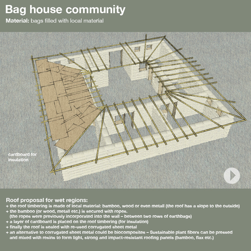 Jovoto Earthbag Community The 300 House Challenge