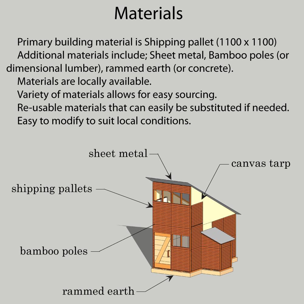 3 materials bigger