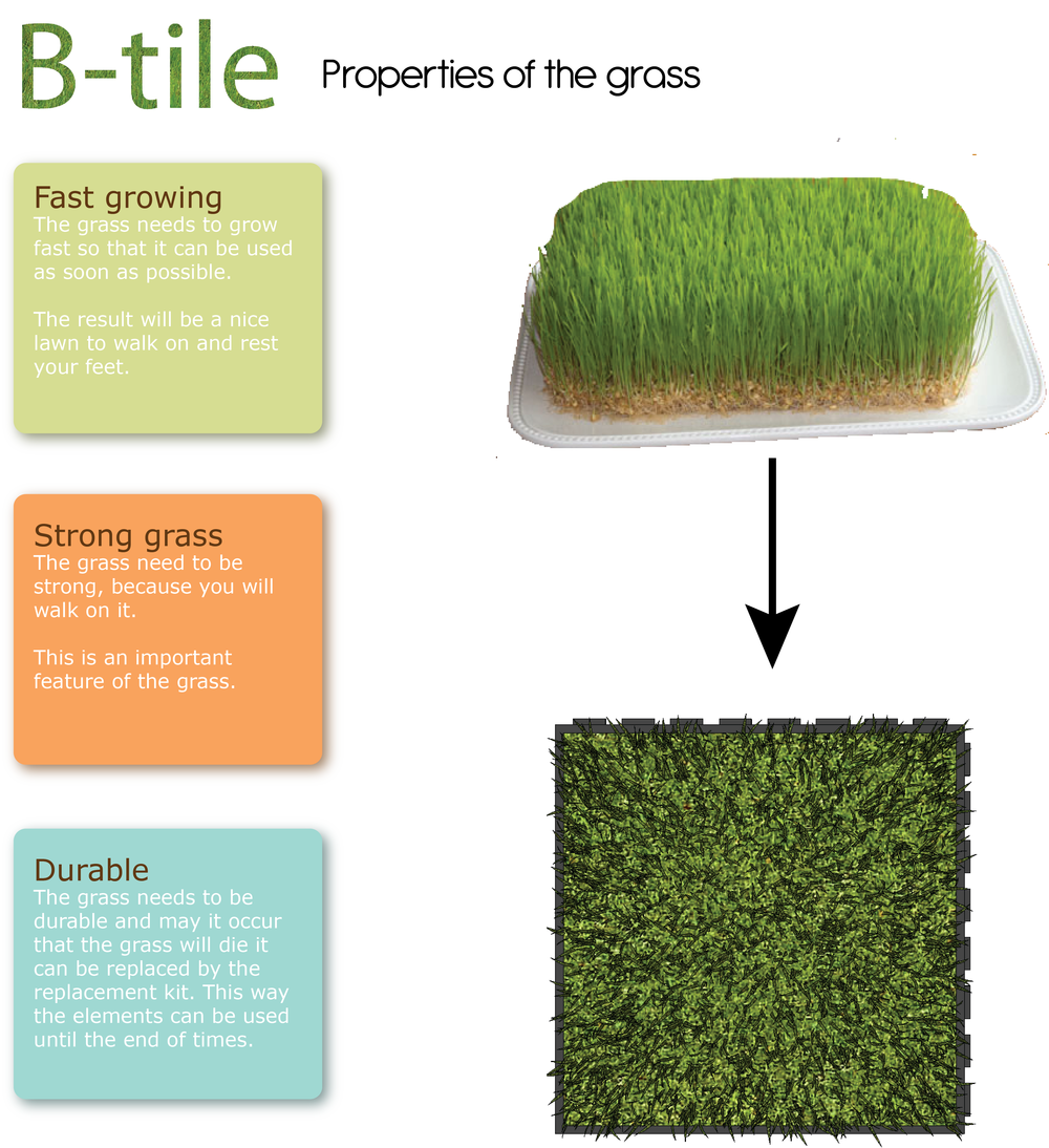 Jovoto B tile For Decorating Your Balcony Floor Grass