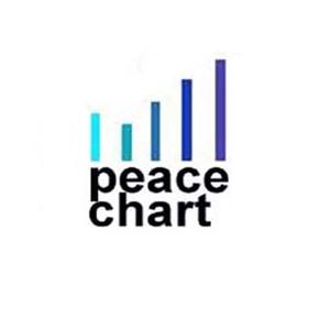 peace chart