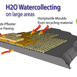 H2O RAINCOLLECT