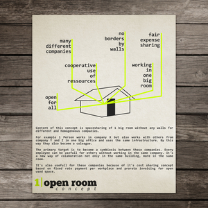 the open room / system - 1.0