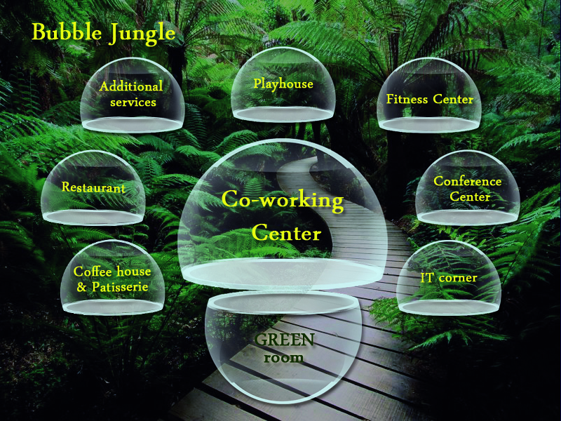 Coworking jungle bigger