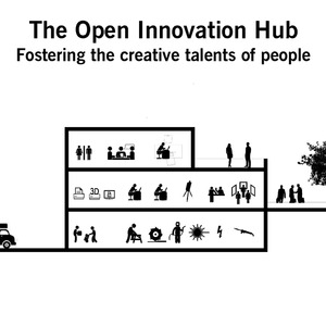 The Open Innovation Hub – fostering the creative talents of people