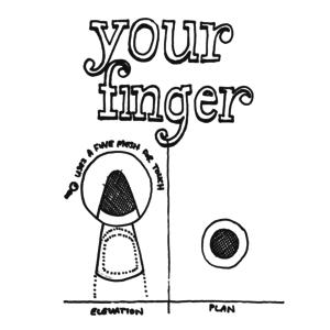 Your Finger Thumb Extender