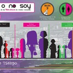 Urban Tribes Infographics