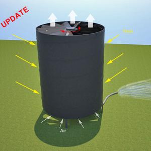 Termo-Solar / Wind / Hand - Wasser-Pumpe