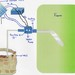 Solar-Hydrogen Water Pump