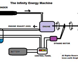 The Infinity Energy Machine