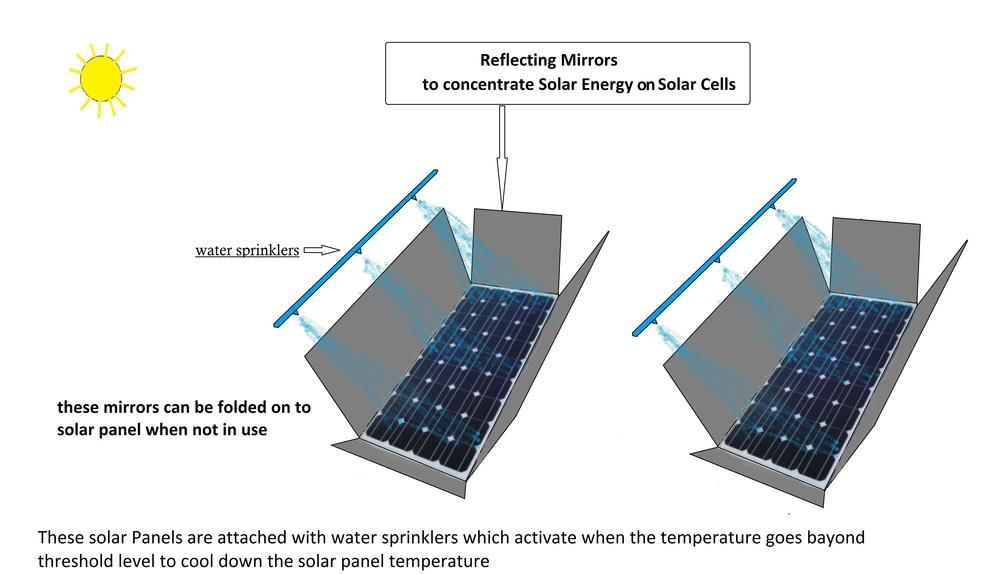 120watt monocrystalline solar panel bigger