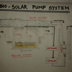 BIO-SOLAR PUMPING SYSTEM
