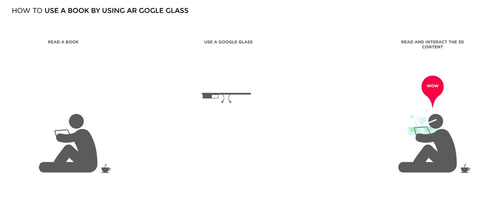 Googleglass bigger