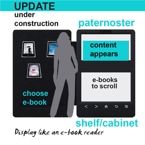 scroll-paternoster shelf