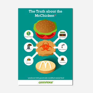 The Truth about the McChicken