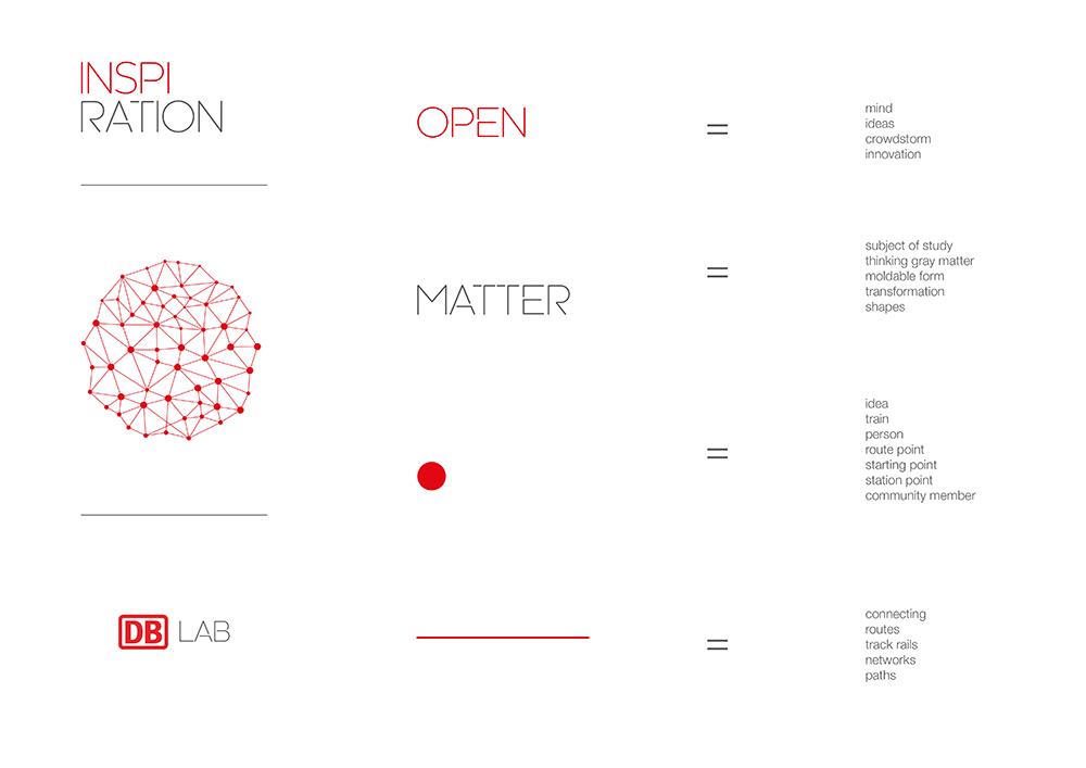 Open matter db lab3 bigger