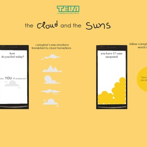 the cloud and the suns