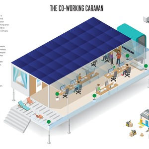 Co-working Caravan