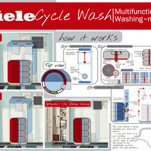 CycleWash-Multifunctional Washing machine