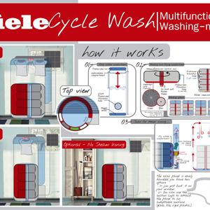 CycleWash-Multifunctional Washing machine
