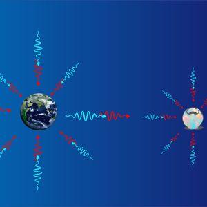Gravitational Wave Energy