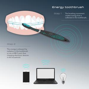 Energy toothbrush