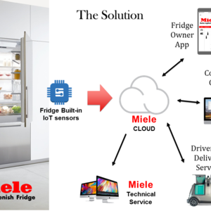 Miele Auto-replenish Fridge