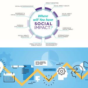 Learning - Purpose - Social Impact